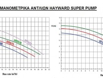 HaywardSuperPump2